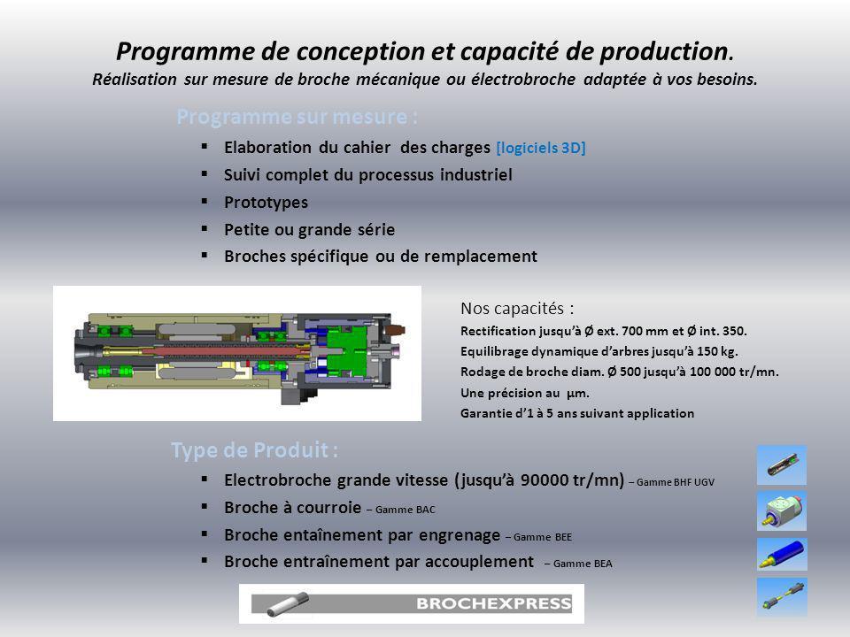 Programme de conception et capacité de production.