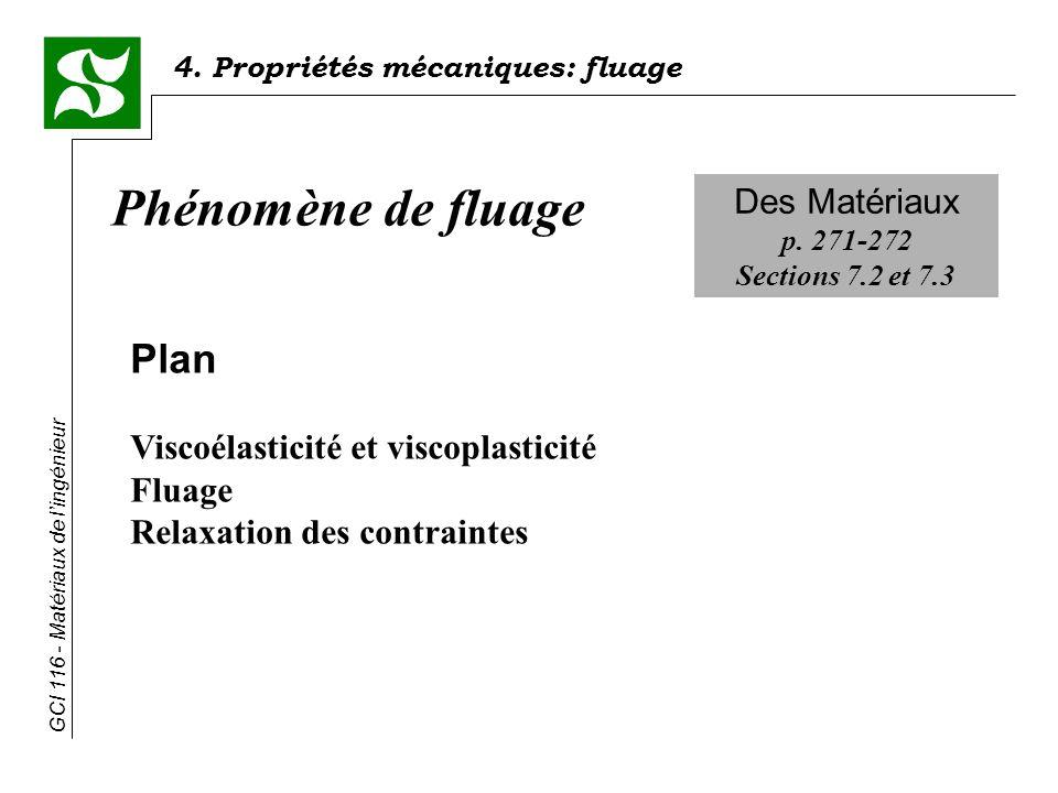 4. Propriétés mécaniques: fluage GCI 116 - Matériaux de lingénieur Plan Viscoélasticité et viscoplasticité Fluage Relaxation des contraintes Des Matér