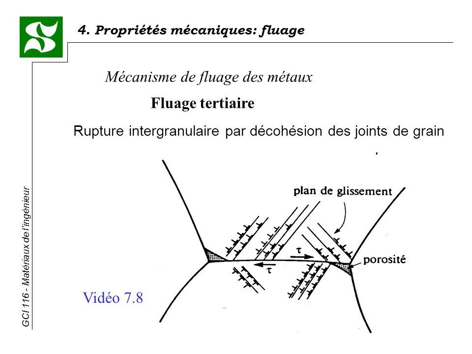 4. Propriétés mécaniques: fluage GCI 116 - Matériaux de lingénieur Mécanisme de fluage des métaux Fluage tertiaire Rupture intergranulaire par décohés