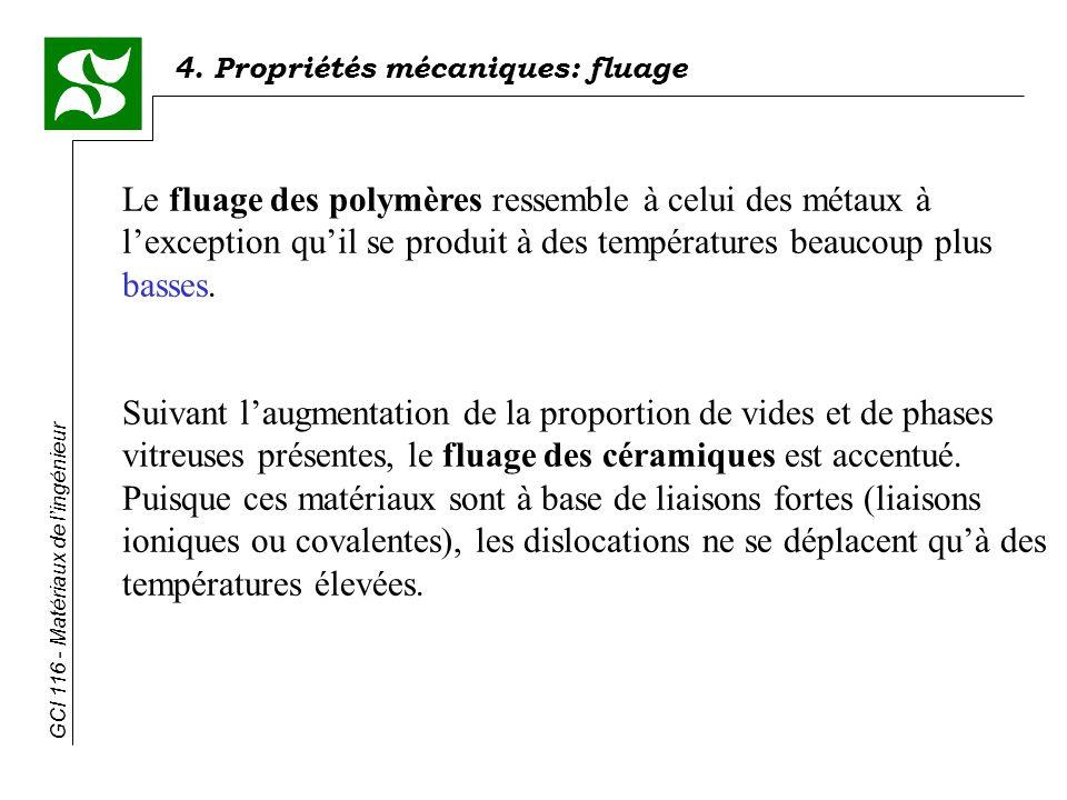 4. Propriétés mécaniques: fluage GCI 116 - Matériaux de lingénieur Le fluage des polymères ressemble à celui des métaux à lexception quil se produit à
