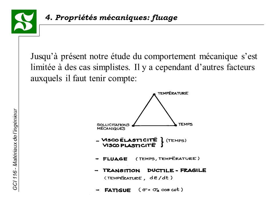 4. Propriétés mécaniques: fluage GCI 116 - Matériaux de lingénieur Jusquà présent notre étude du comportement mécanique sest limitée à des cas simplis
