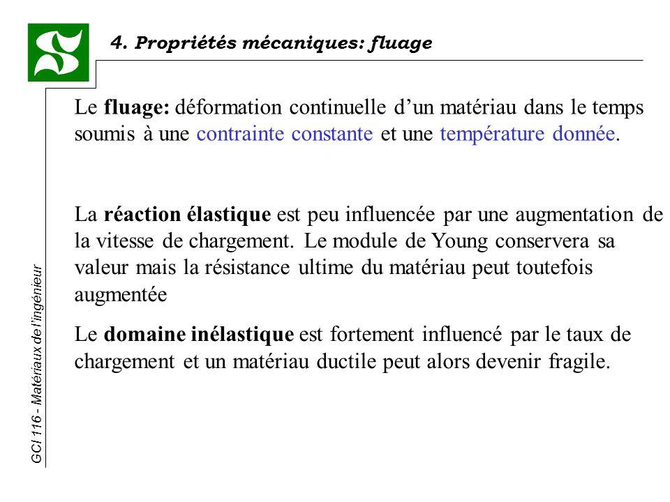 4. Propriétés mécaniques: fluage GCI 116 - Matériaux de lingénieur Le fluage: déformation continuelle dun matériau dans le temps soumis à une contrain