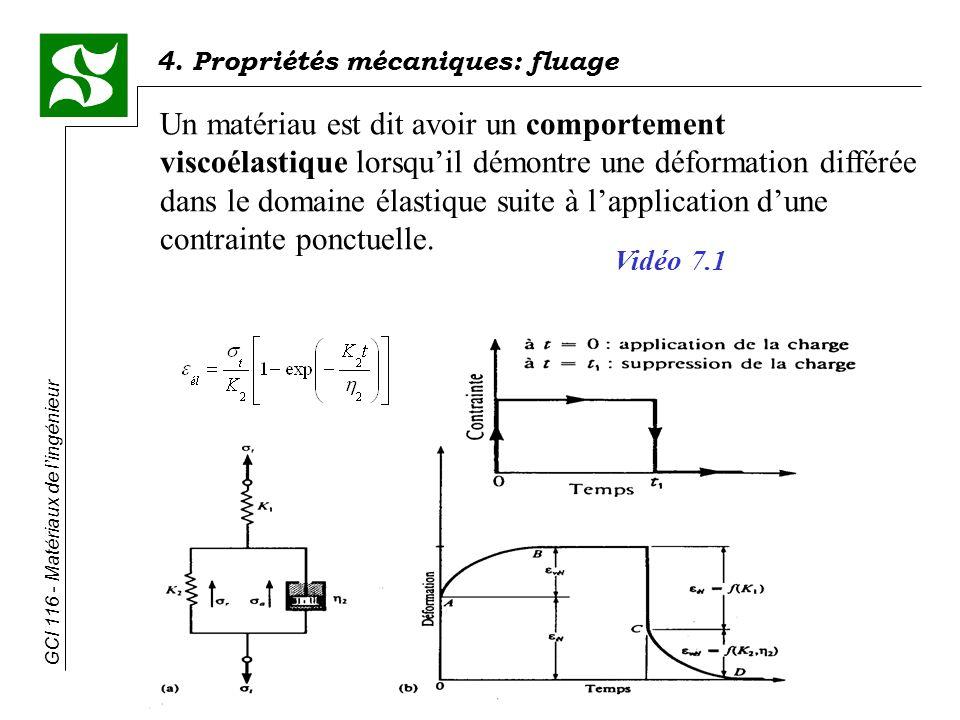 4. Propriétés mécaniques: fluage GCI 116 - Matériaux de lingénieur Un matériau est dit avoir un comportement viscoélastique lorsquil démontre une défo