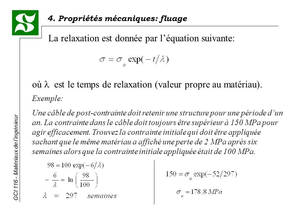 4. Propriétés mécaniques: fluage GCI 116 - Matériaux de lingénieur La relaxation est donnée par léquation suivante: où est le temps de relaxation (val