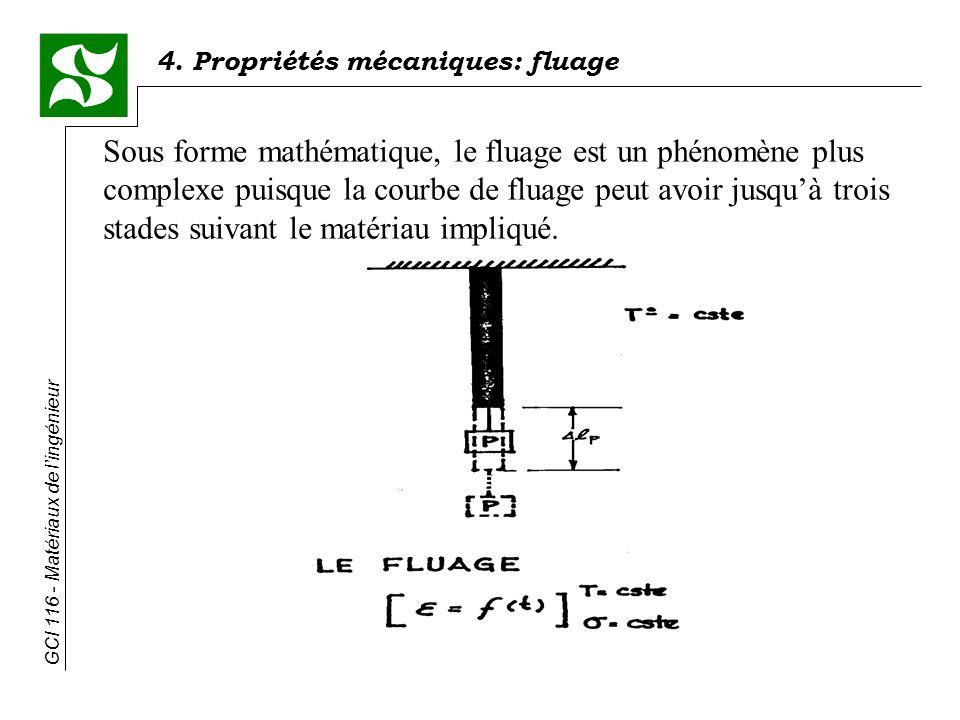 4. Propriétés mécaniques: fluage GCI 116 - Matériaux de lingénieur Sous forme mathématique, le fluage est un phénomène plus complexe puisque la courbe
