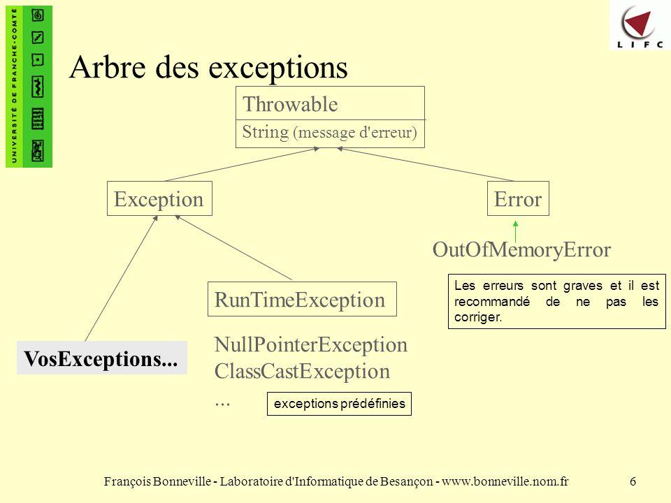 François Bonneville - Laboratoire d Informatique de Besançon - www.bonneville.nom.fr17 Les objets Exception La classe Exception hérite de La classe Throwable.