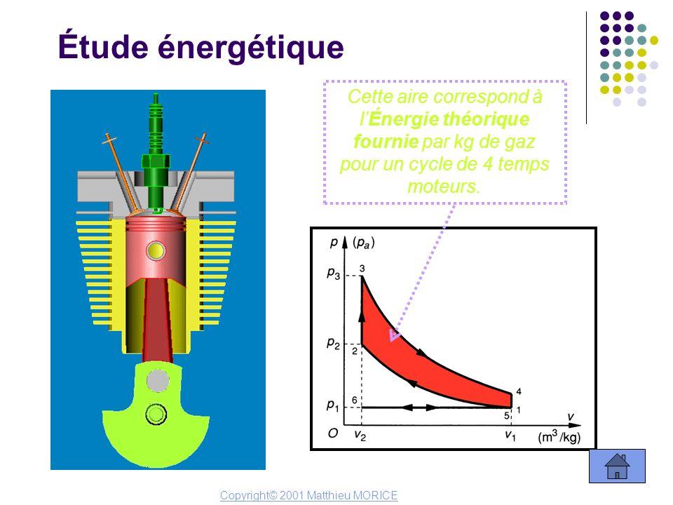 Étude énergétique Cette aire correspond à lÉnergie théorique fournie par kg de gaz pour un cycle de 4 temps moteurs. Copyright© 2001 Matthieu MORICE