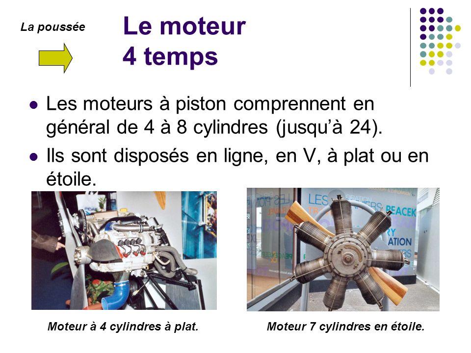Le moteur 4 temps La poussée Les moteurs à piston comprennent en général de 4 à 8 cylindres (jusquà 24). Ils sont disposés en ligne, en V, à plat ou e
