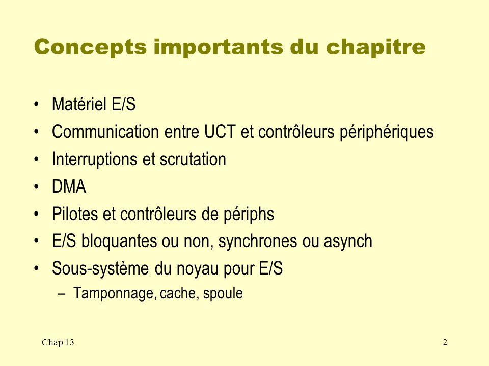Chap 1313 DMA: six étapes Exemple: entrée disq mém