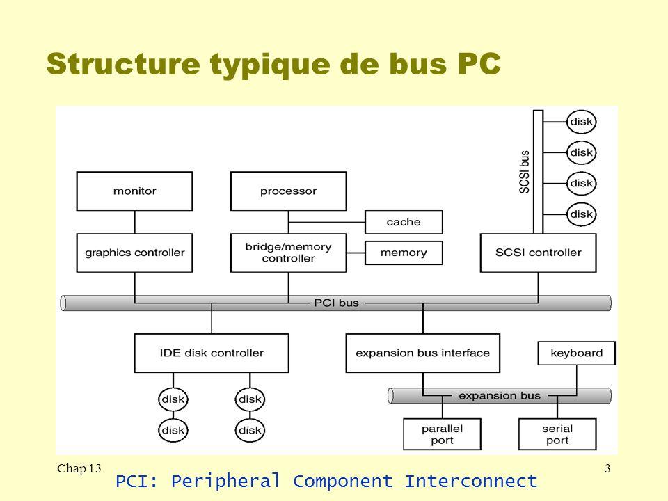 Chap 1334 Concept de lieu de référence Le concept de cache est étroitement lié au concept de lieu de référence ou localité de référence Si (comme normal) le programme en exécution est en train de travailler sur une zone de mémoire logique limitée, beaucoup plus petite que sa mémoire logique totale, –alors il est performant de transférer ces informations dans une mémoire plus rapide et plus petite