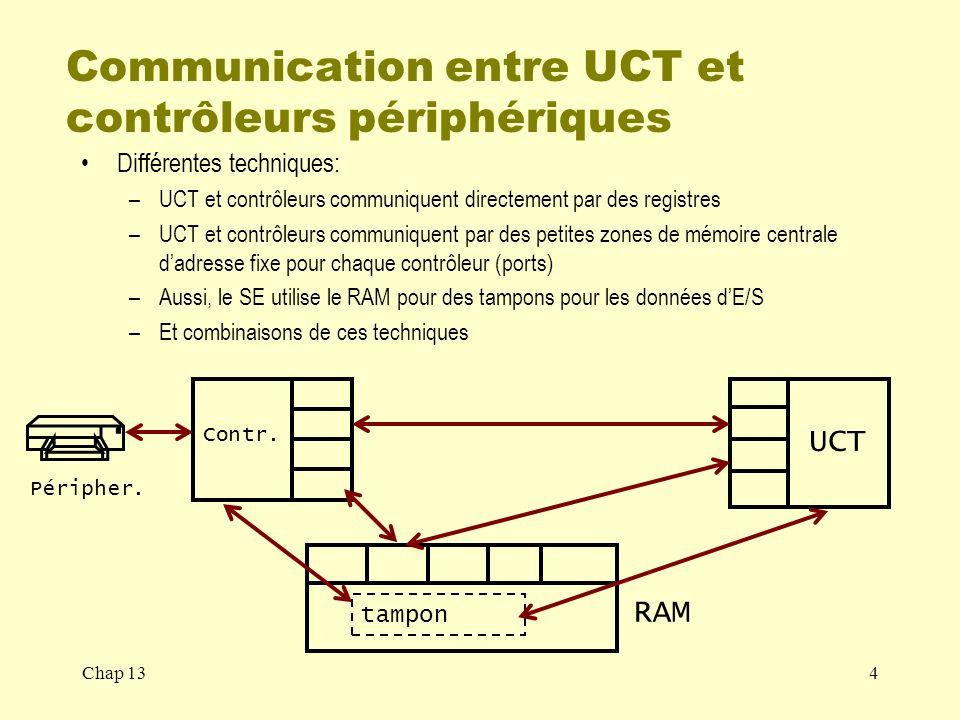 Chap 135 Adresses des ports dE/S des périphériques PC