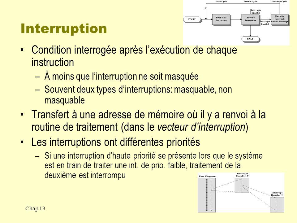 Chap 1329 Gestion de requêtes E/S P.ex.