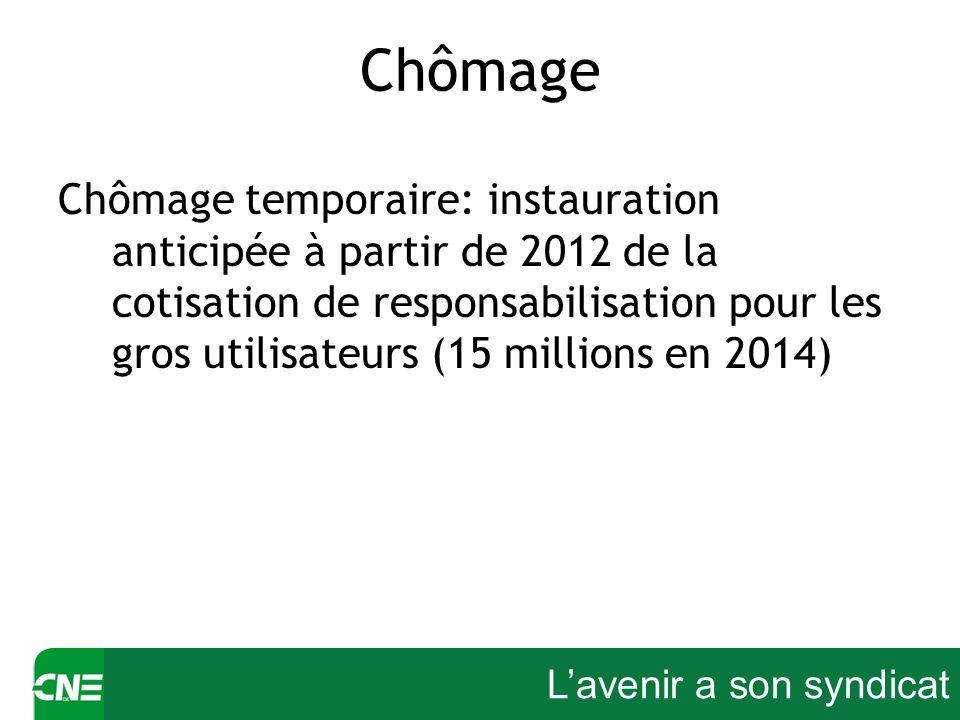 Lavenir a son syndicat Chômage Chômage temporaire: instauration anticipée à partir de 2012 de la cotisation de responsabilisation pour les gros utilis