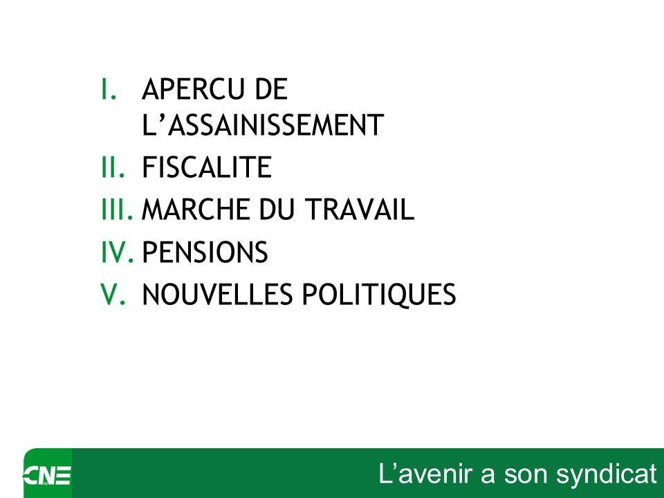 Lavenir a son syndicat I.APERCU DE LASSAINISSEMENT II.FISCALITE III.MARCHE DU TRAVAIL IV.PENSIONS V.NOUVELLES POLITIQUES