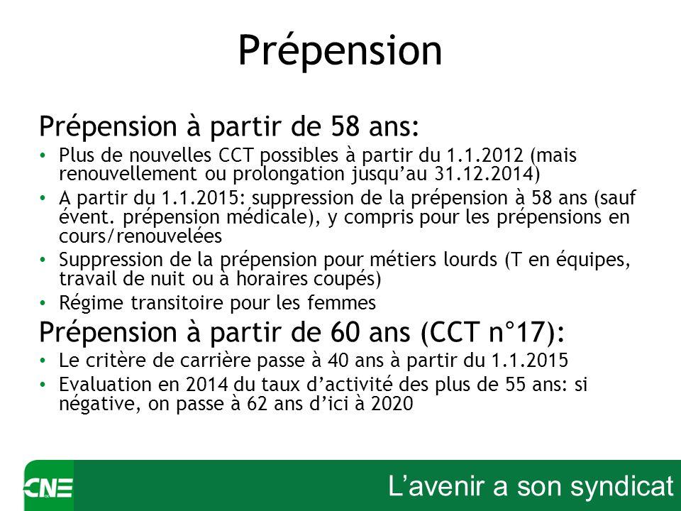 Lavenir a son syndicat Prépension Prépension à partir de 58 ans: Plus de nouvelles CCT possibles à partir du 1.1.2012 (mais renouvellement ou prolonga