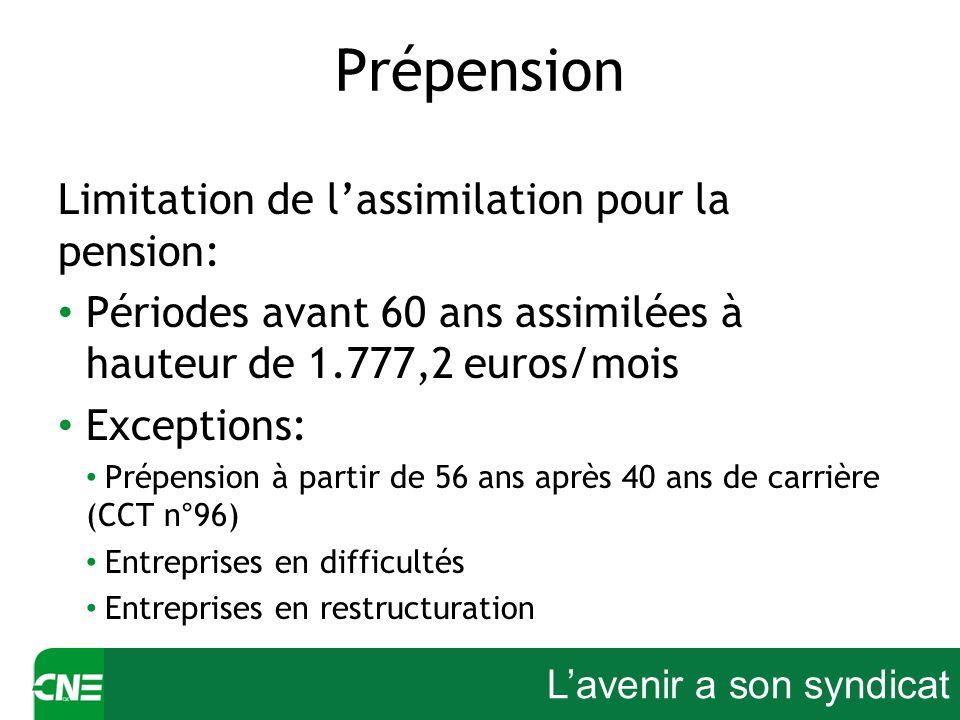 Lavenir a son syndicat Prépension Limitation de lassimilation pour la pension: Périodes avant 60 ans assimilées à hauteur de 1.777,2 euros/mois Except