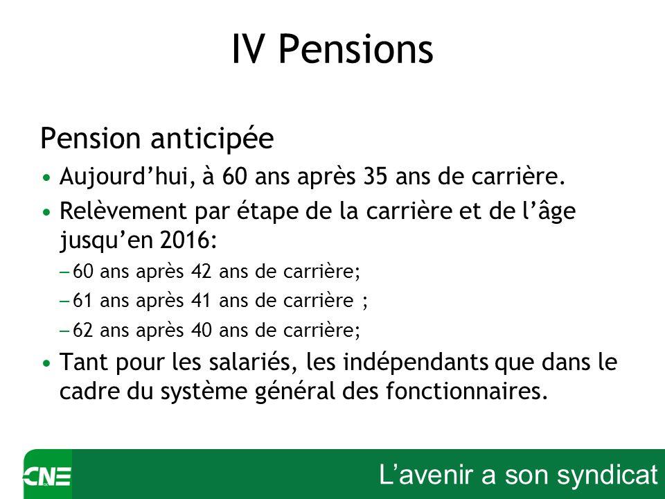 Lavenir a son syndicat IV Pensions Pension anticipée Aujourdhui, à 60 ans après 35 ans de carrière. Relèvement par étape de la carrière et de lâge jus