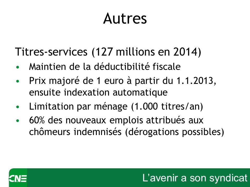 Lavenir a son syndicat Autres Titres-services (127 millions en 2014) Maintien de la déductibilité fiscale Prix majoré de 1 euro à partir du 1.1.2013,