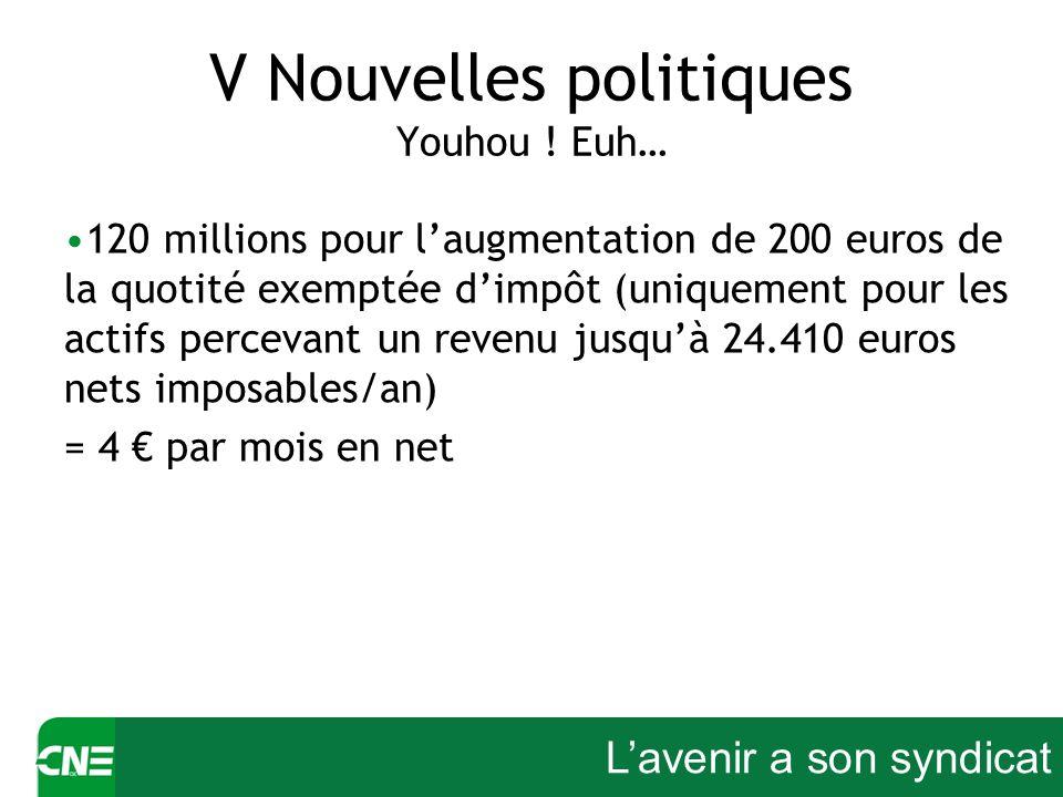 Lavenir a son syndicat V Nouvelles politiques Youhou ! Euh… 120 millions pour laugmentation de 200 euros de la quotité exemptée dimpôt (uniquement pou