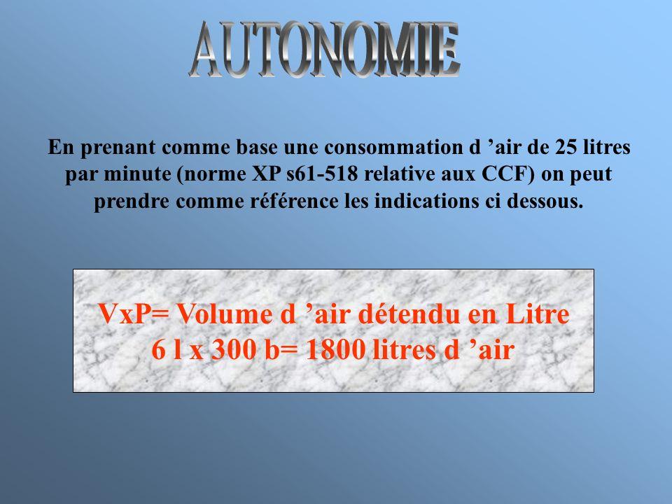 En prenant comme base une consommation d air de 25 litres par minute (norme XP s61-518 relative aux CCF) on peut prendre comme référence les indicatio