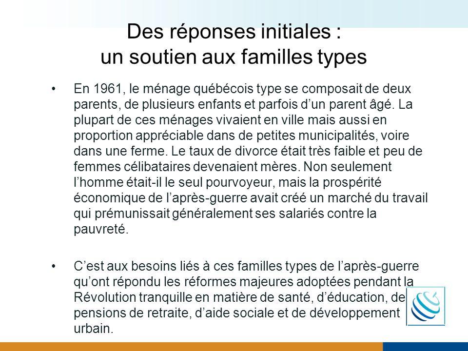 Des réponses initiales : un soutien aux familles types En 1961, le ménage québécois type se composait de deux parents, de plusieurs enfants et parfois
