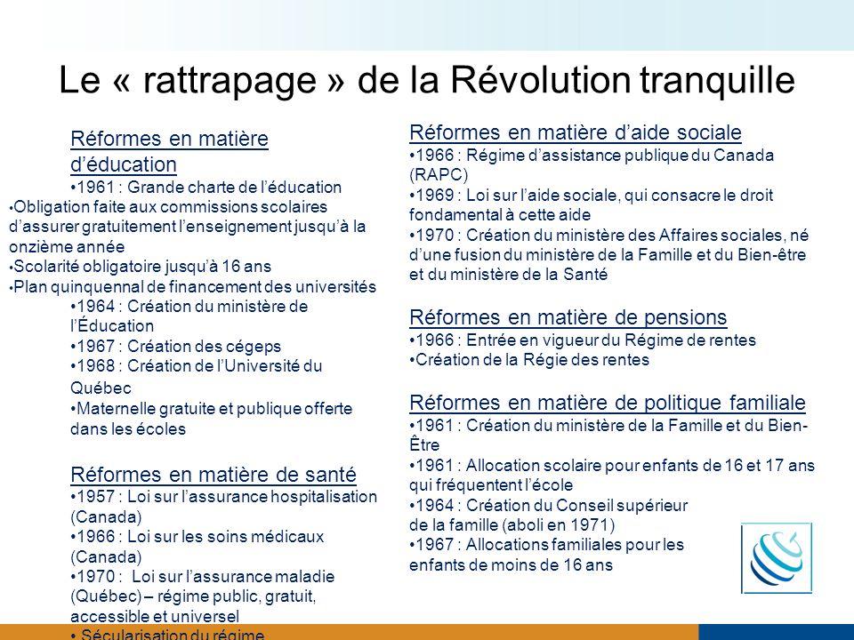 Le « rattrapage » de la Révolution tranquille Réformes en matière déducation 1961 : Grande charte de léducation Obligation faite aux commissions scola