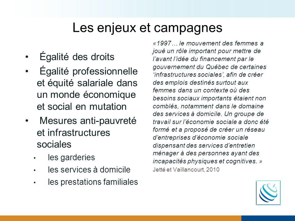 Les enjeux et campagnes Égalité des droits Égalité professionnelle et équité salariale dans un monde économique et social en mutation Mesures anti-pau