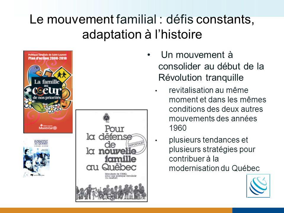 Le mouvement familial : défis constants, adaptation à lhistoire Un mouvement à consolider au début de la Révolution tranquille revitalisation au même