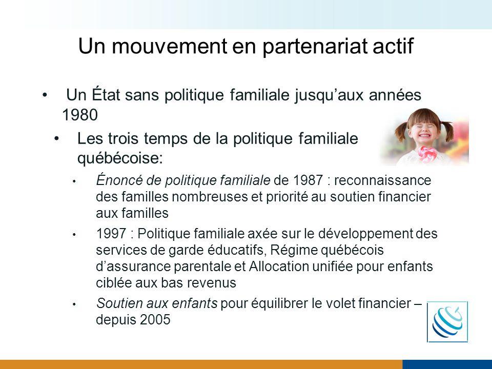 Un mouvement en partenariat actif Un État sans politique familiale jusquaux années 1980 Les trois temps de la politique familiale québécoise: Énoncé d