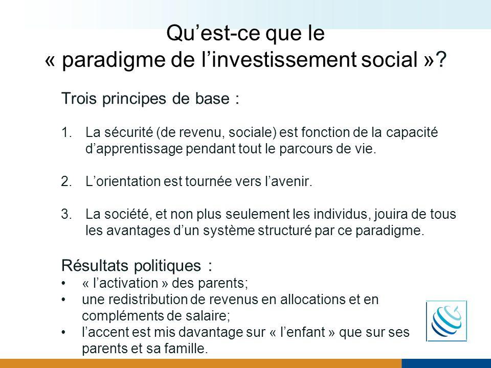 Quest-ce que le « paradigme de linvestissement social »? Trois principes de base : 1.La sécurité (de revenu, sociale) est fonction de la capacité dapp