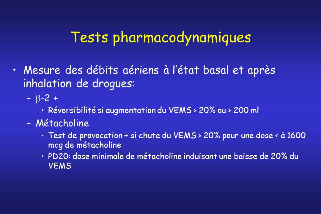Tests pharmacodynamiques Mesure des débits aériens à létat basal et après inhalation de drogues: – -2 + Réversibilité si augmentation du VEMS > 20% ou