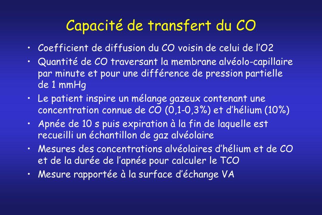 Capacité de transfert du CO Coefficient de diffusion du CO voisin de celui de lO2 Quantité de CO traversant la membrane alvéolo-capillaire par minute