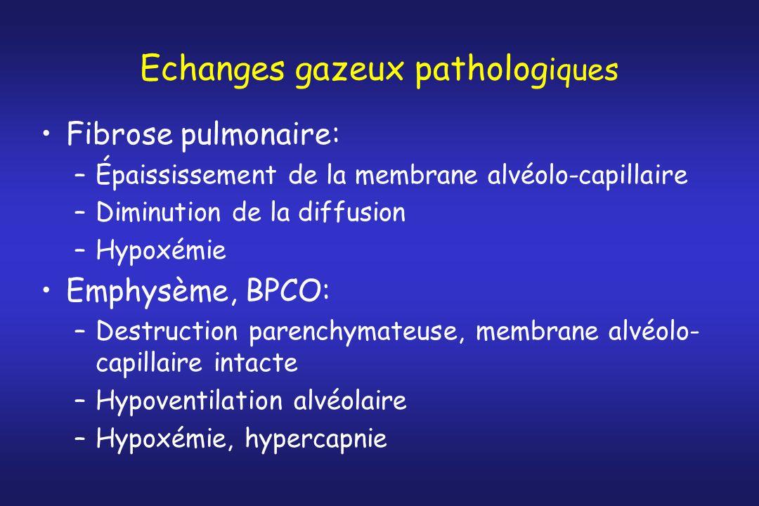 Echanges gazeux patholog iques Fibrose pulmonaire: –Épaississement de la membrane alvéolo-capillaire –Diminution de la diffusion –Hypoxémie Emphysème,