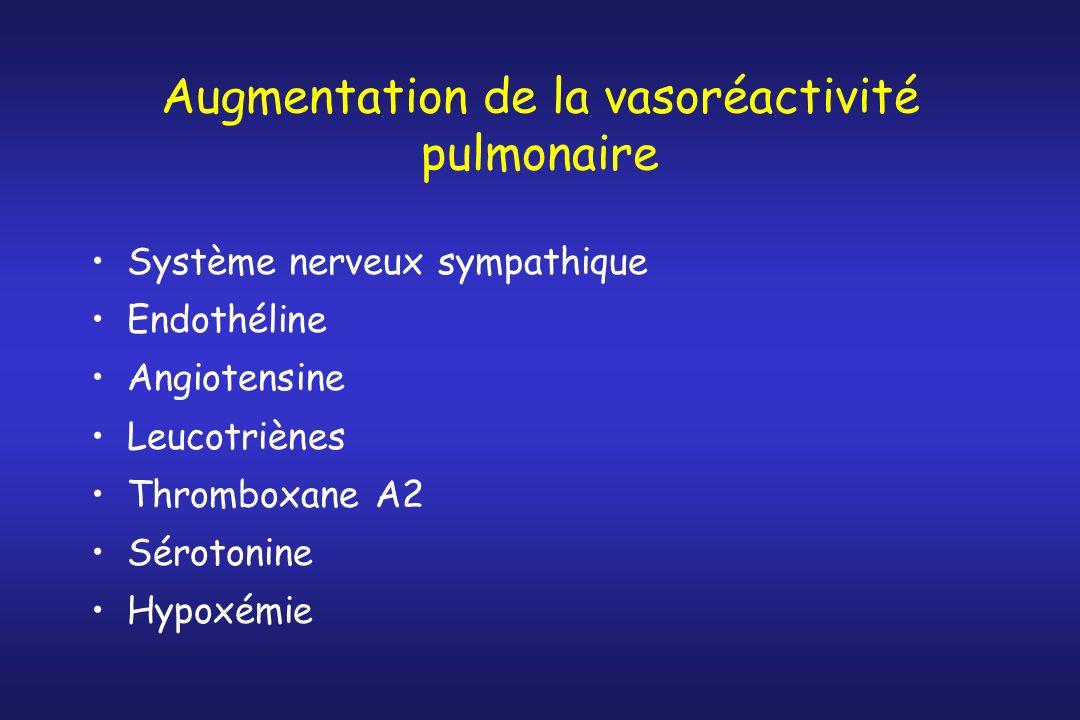 Augmentation de la vasoréactivité pulmonaire Système nerveux sympathique Endothéline Angiotensine Leucotriènes Thromboxane A2 Sérotonine Hypoxémie