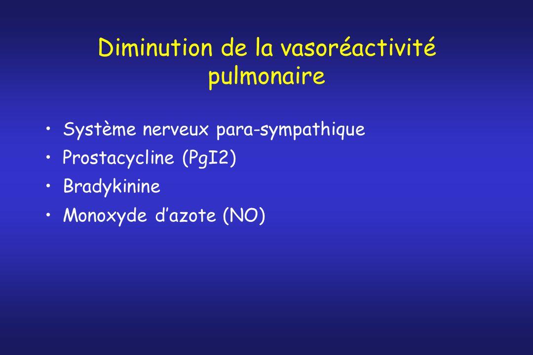 Diminution de la vasoréactivité pulmonaire Système nerveux para-sympathique Prostacycline (PgI2) Bradykinine Monoxyde dazote (NO)