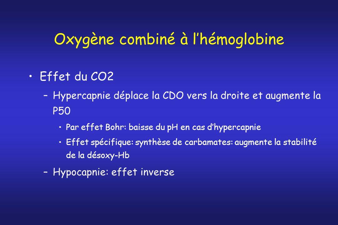 Oxygène combiné à lhémoglobine Effet du CO2 –Hypercapnie déplace la CDO vers la droite et augmente la P50 Par effet Bohr: baisse du pH en cas dhyperca