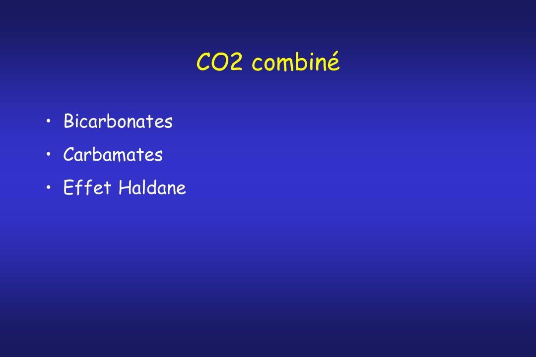 CO2 combiné Bicarbonates Carbamates Effet Haldane