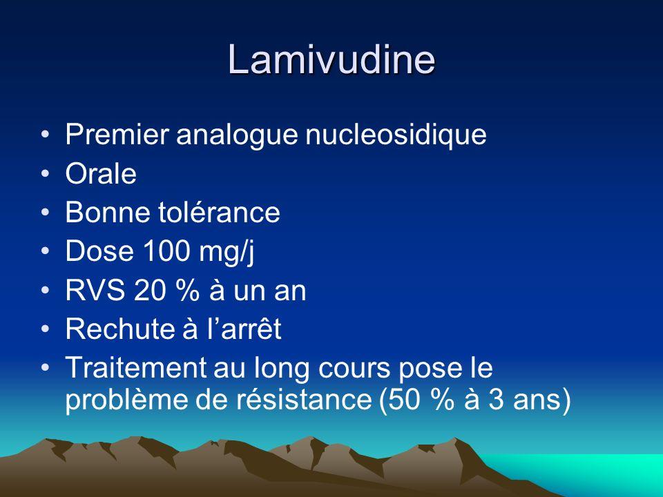 Lamivudine Premier analogue nucleosidique Orale Bonne tolérance Dose 100 mg/j RVS 20 % à un an Rechute à larrêt Traitement au long cours pose le problème de résistance (50 % à 3 ans)