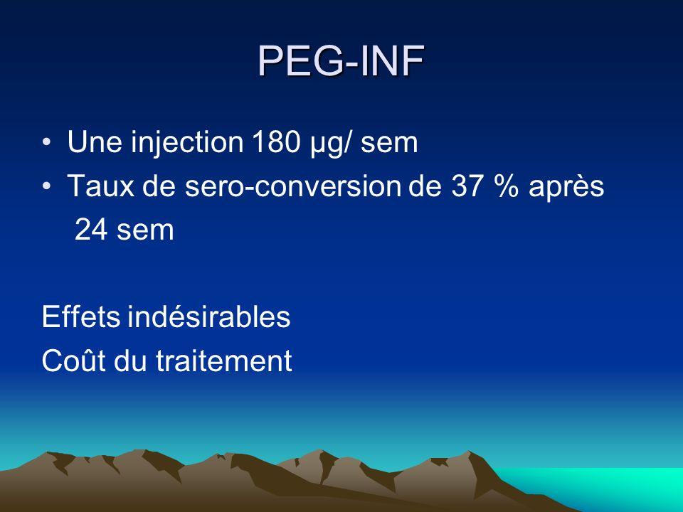 PEG-INF Une injection 180 µg/ sem Taux de sero-conversion de 37 % après 24 sem Effets indésirables Coût du traitement