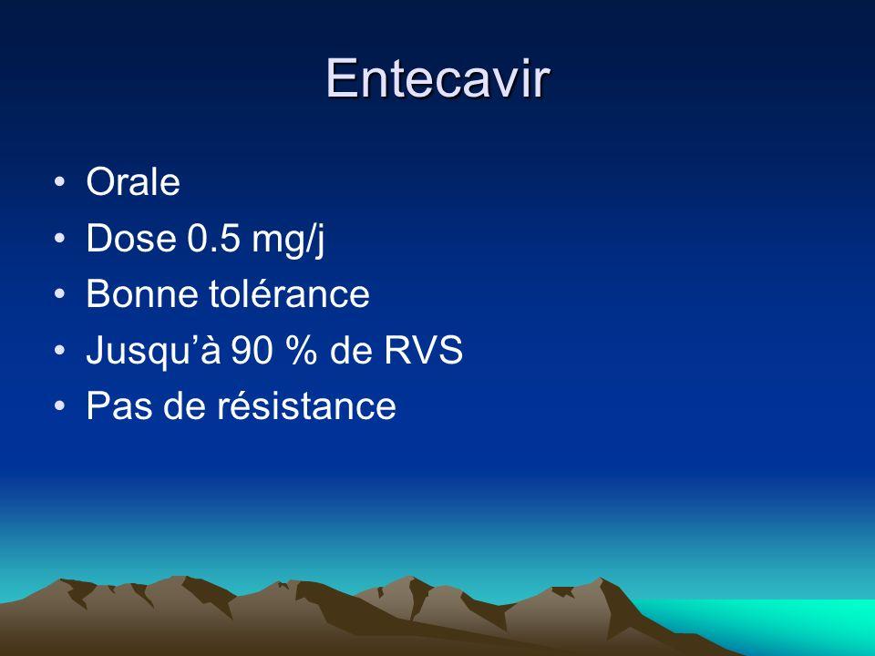 Entecavir Orale Dose 0.5 mg/j Bonne tolérance Jusquà 90 % de RVS Pas de résistance