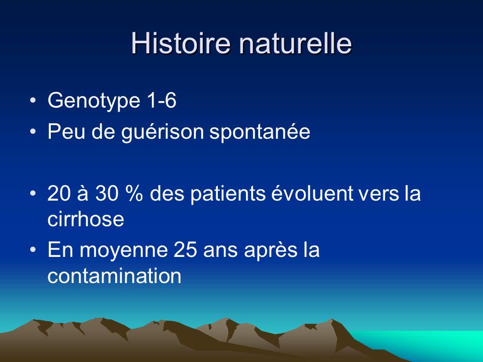 Histoire naturelle Genotype 1-6 Peu de guérison spontanée 20 à 30 % des patients évoluent vers la cirrhose En moyenne 25 ans après la contamination