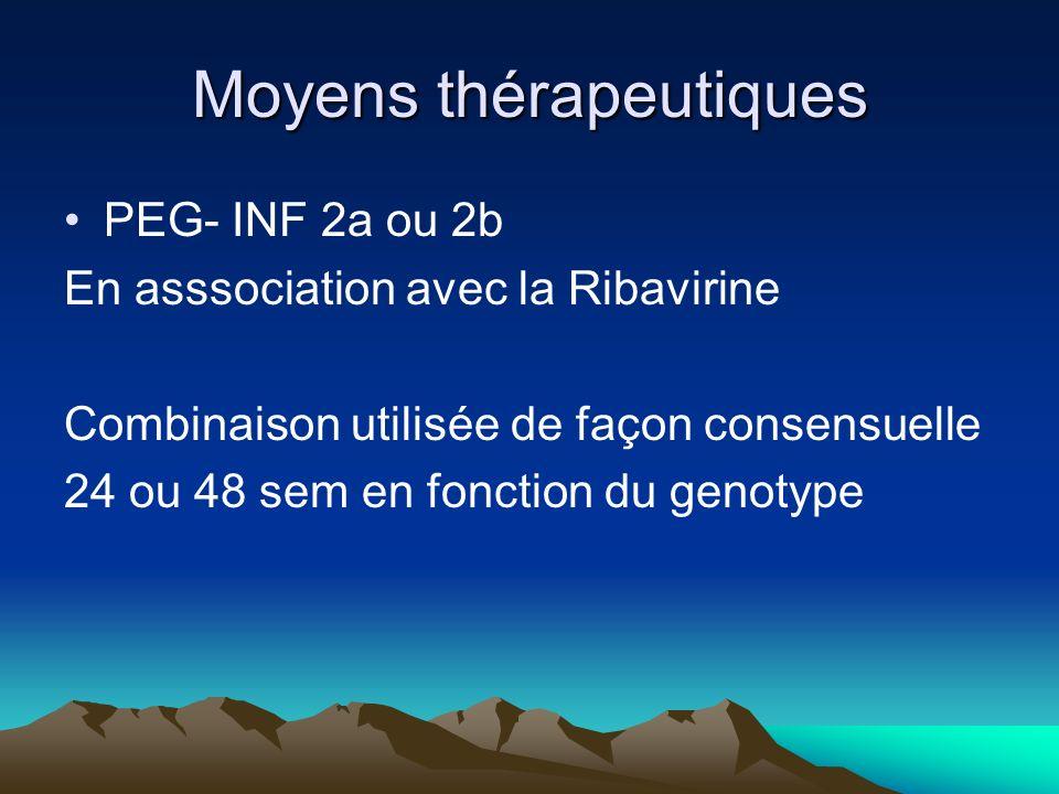 Moyens thérapeutiques PEG- INF 2a ou 2b En asssociation avec la Ribavirine Combinaison utilisée de façon consensuelle 24 ou 48 sem en fonction du genotype