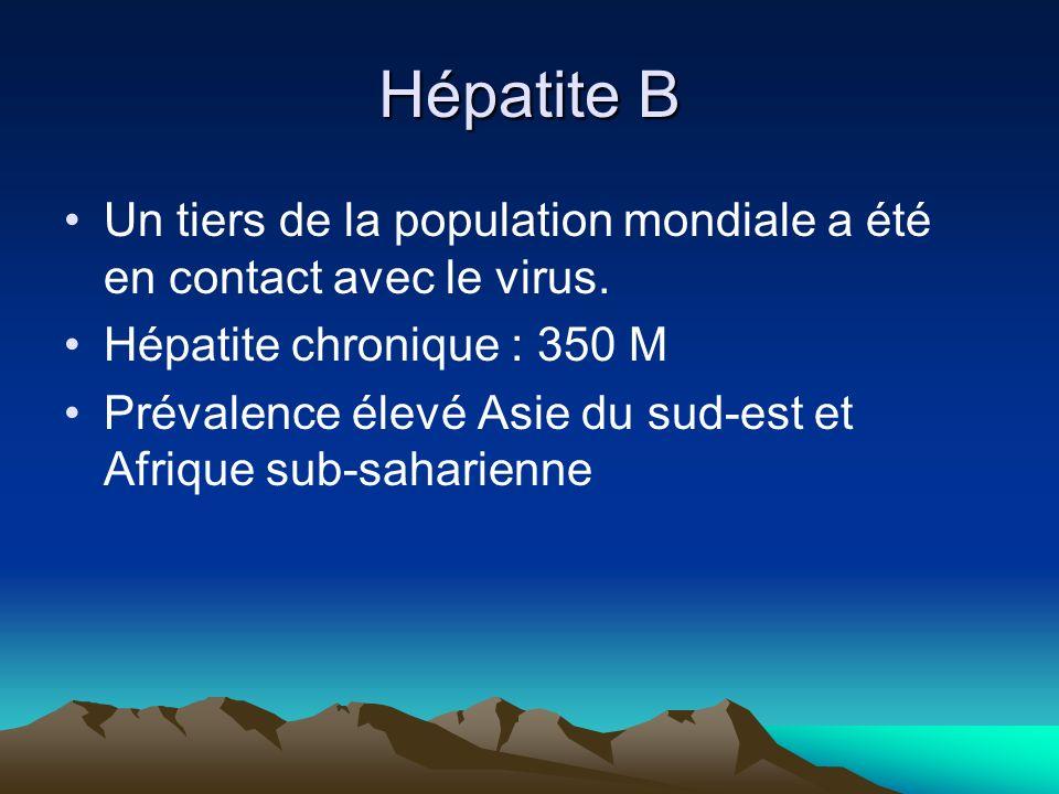 Hépatite B Un tiers de la population mondiale a été en contact avec le virus.