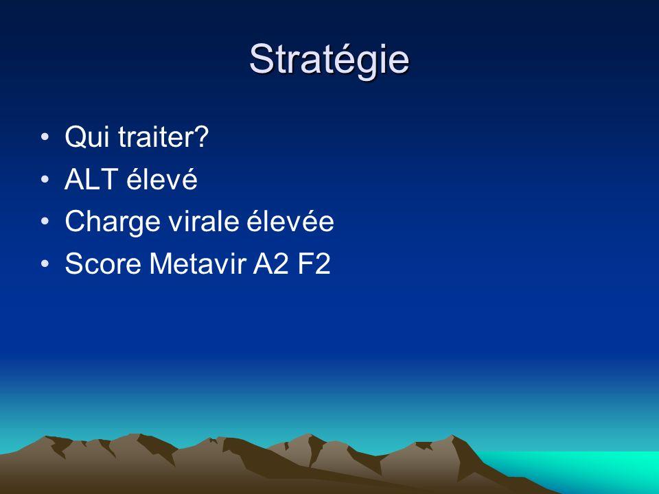 Stratégie Qui traiter? ALT élevé Charge virale élevée Score Metavir A2 F2