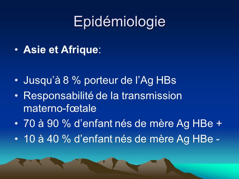 Epidémiologie Asie et Afrique: Jusquà 8 % porteur de lAg HBs Responsabilité de la transmission materno-fœtale 70 à 90 % denfant nés de mère Ag HBe + 10 à 40 % denfant nés de mère Ag HBe -