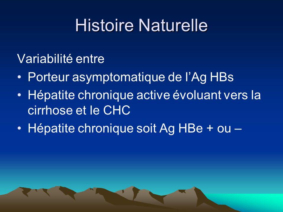 Histoire Naturelle Variabilité entre Porteur asymptomatique de lAg HBs Hépatite chronique active évoluant vers la cirrhose et le CHC Hépatite chronique soit Ag HBe + ou –