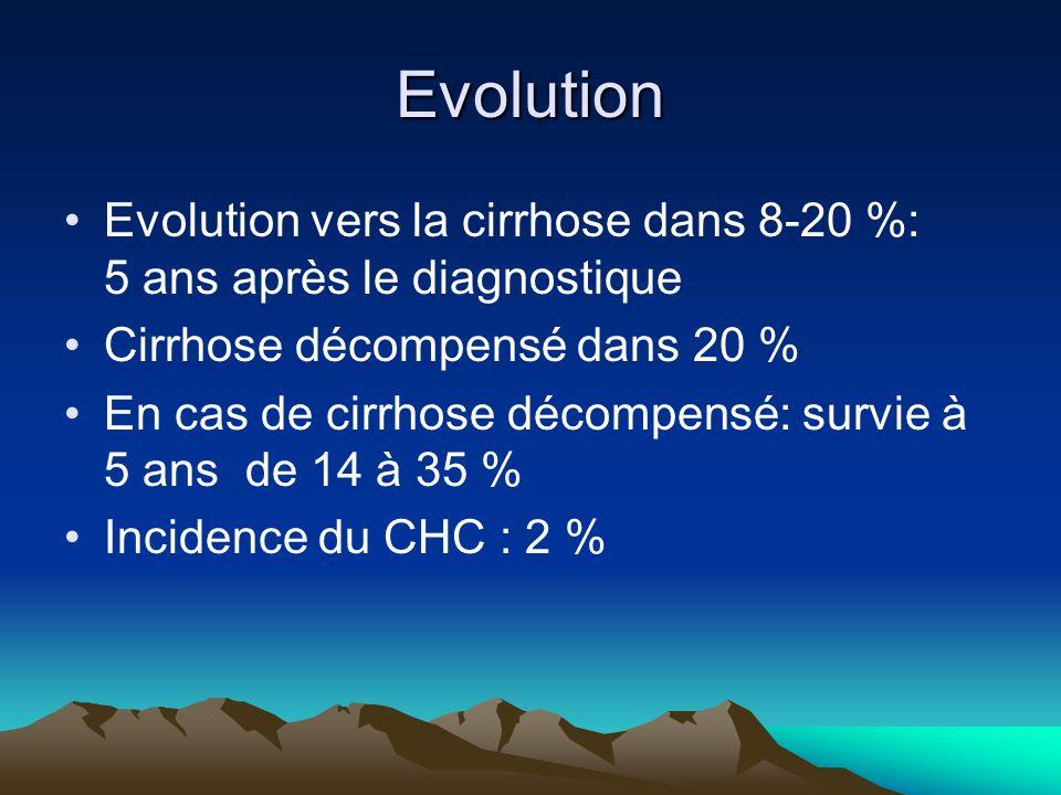 Evolution Evolution vers la cirrhose dans 8-20 %: 5 ans après le diagnostique Cirrhose décompensé dans 20 % En cas de cirrhose décompensé: survie à 5 ans de 14 à 35 % Incidence du CHC : 2 %