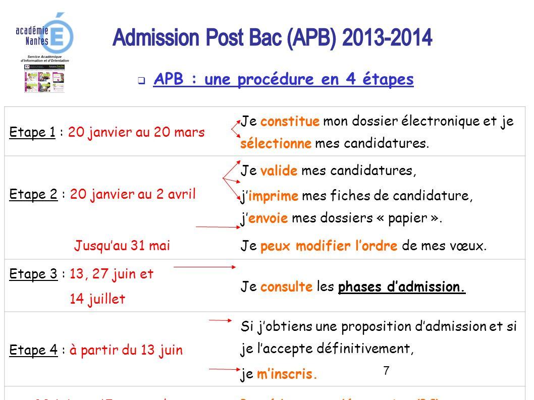7 APB : une procédure en 4 étapes Etape 1 : 20 janvier au 20 mars Je constitue mon dossier électronique et je sélectionne mes candidatures.