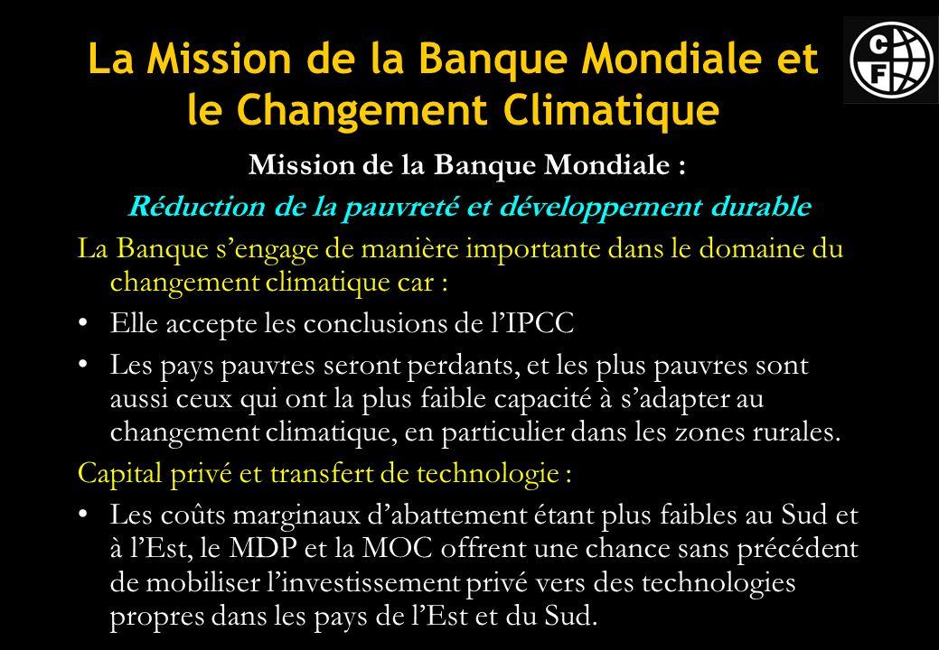 www.carbonfinance.org