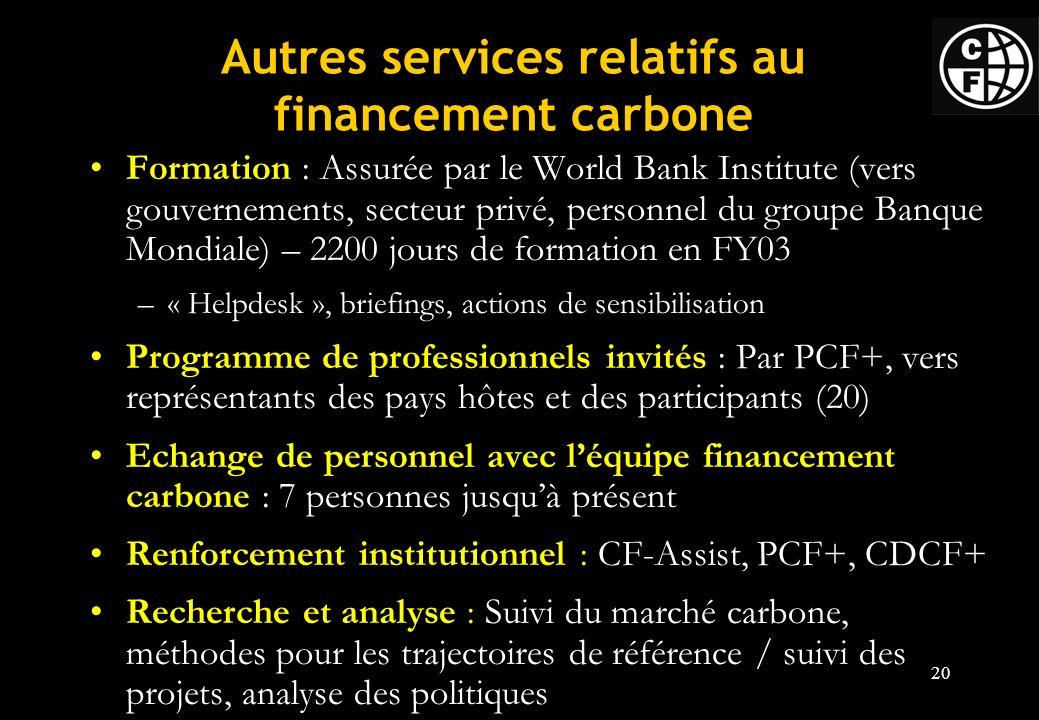20 Autres services relatifs au financement carbone Formation : Assurée par le World Bank Institute (vers gouvernements, secteur privé, personnel du groupe Banque Mondiale) – 2200 jours de formation en FY03 –« Helpdesk », briefings, actions de sensibilisation Programme de professionnels invités : Par PCF+, vers représentants des pays hôtes et des participants (20) Echange de personnel avec léquipe financement carbone : 7 personnes jusquà présent Renforcement institutionnel : CF-Assist, PCF+, CDCF+ Recherche et analyse : Suivi du marché carbone, méthodes pour les trajectoires de référence / suivi des projets, analyse des politiques